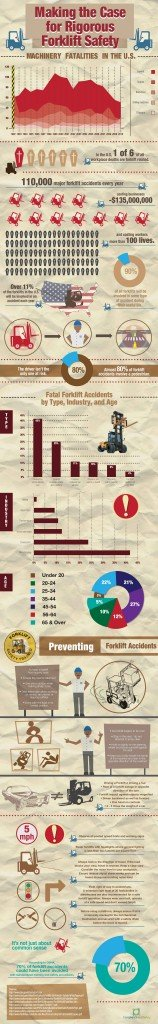 Fork Lift Safety Infographic