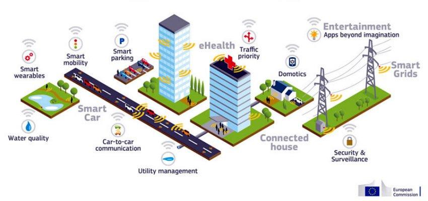 smart city smart logistics logisticsmatter